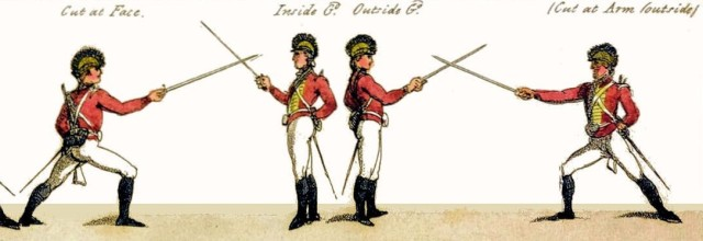 "Detail from broadsheet by Henry Angelo & illustrated by Thomas Rowlandson,""The Manual and the Ten Divisions of the Highland Broad Sword"" (1799)."